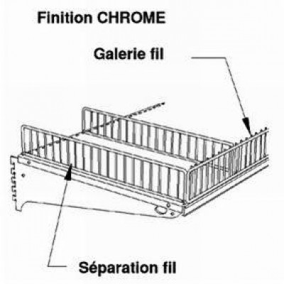 Separation fil 80 x 412 mm-Gondole